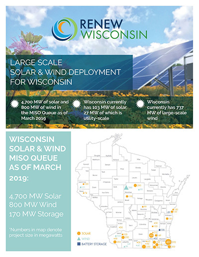 Large Scale Solar and Wind Deployment